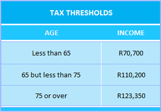 Tax Threshold